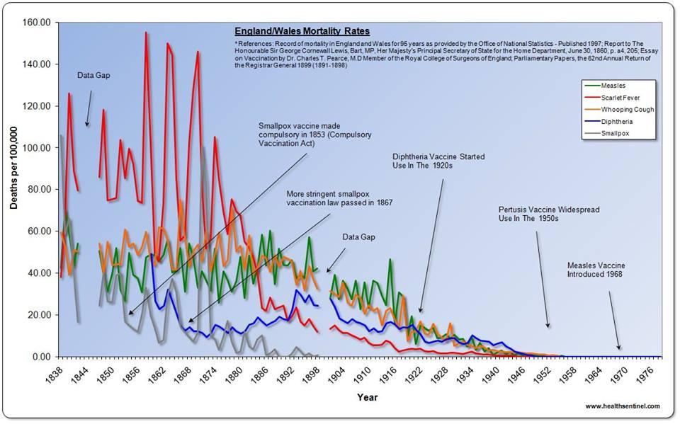 disease-graph